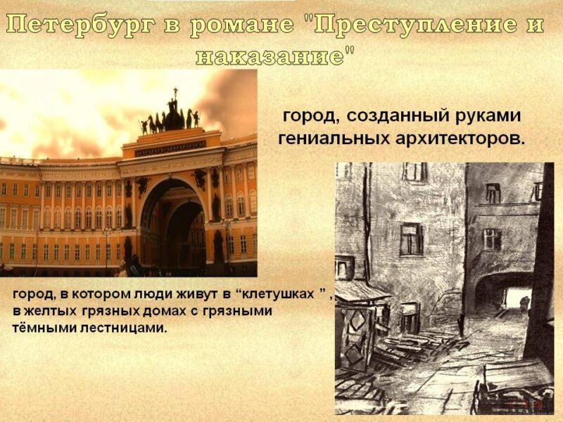 Каким представляется Петербург в романе «Преступление и наказание»