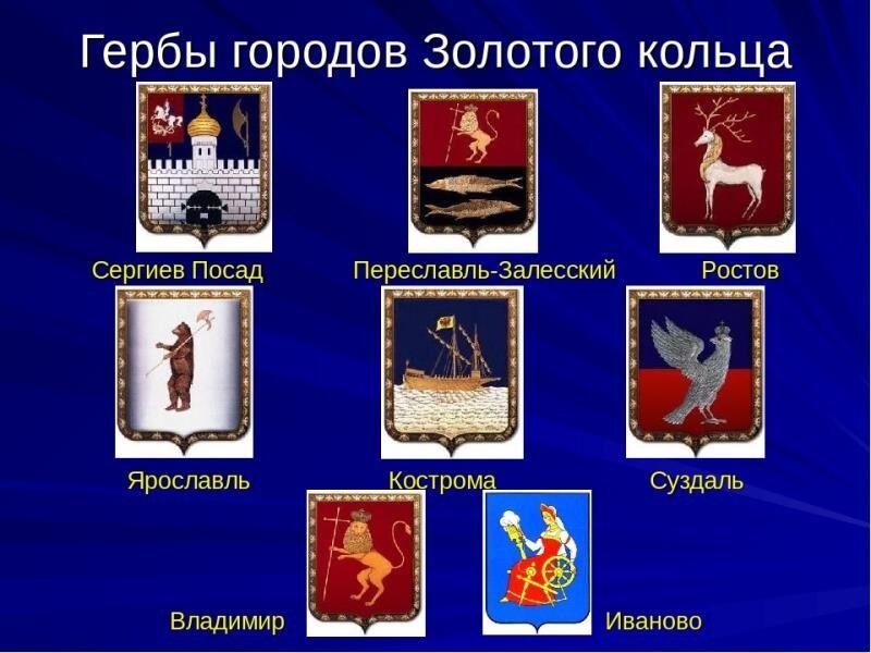 Что значит Золотое Кольцо России