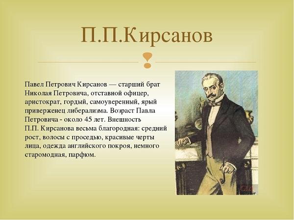 Образ Евгения Базарова сочинение