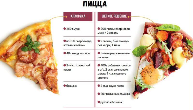 Как приготовить вкусную пиццу дома. Вкусная мясная пицца